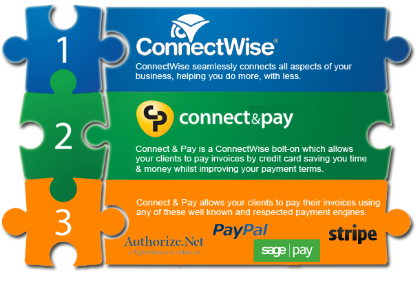 connect and pay banner splash image